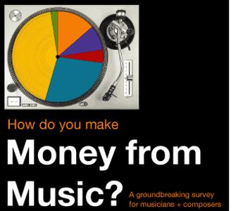 Future of Music Coalition Survey
